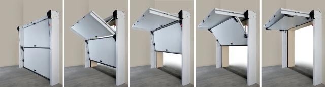 Door Opening Succession